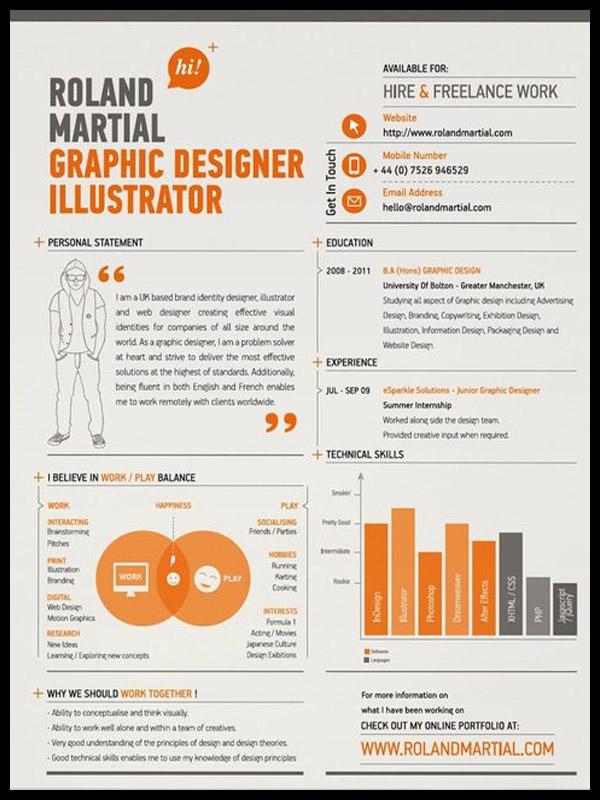 Curriculum Vitae De Disenador Grafico Ejemplos Formatos Milformatos