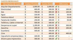 Ejemplo de Gastos_en_Presupuesto Familiar