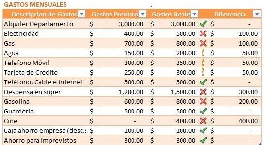 presupuesto familiar ejemplos y formatos descarga gratis