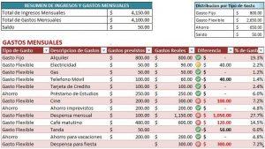 Ejemplo de Presupuesto Personal (detalle)