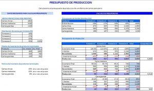 Ejemplo de Presupuesto de Producción