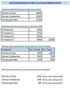 Ejemplo de Presupuesto de Producción (detalle1)