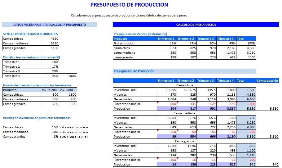 presupuesto de producción ejemplos y formatos descarga gratis