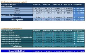Ejemplo de presupuesto de empresa1