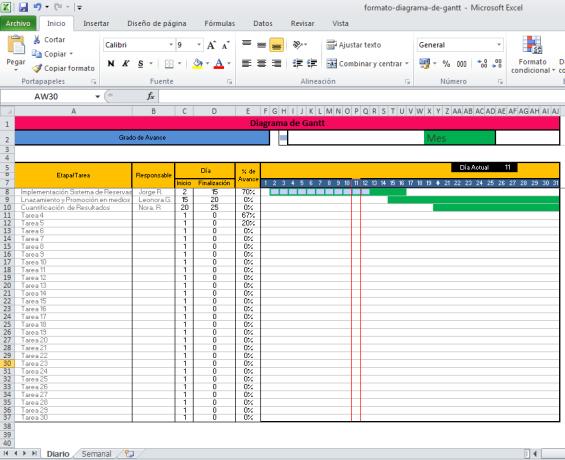 Formato en Excel Diagrama de Gantt