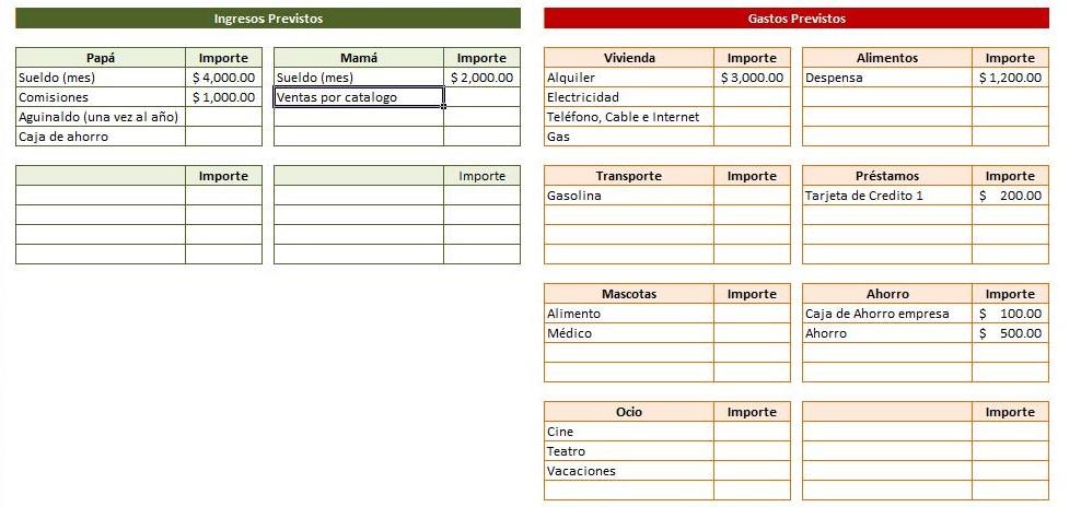 Listas para Presupuesto Familiar