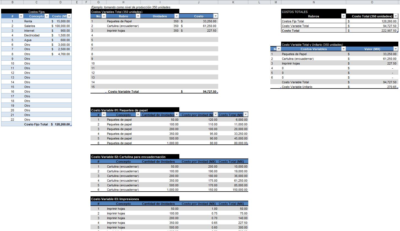 Costos Fijos y Variables > Ejemplos y Formatos | Descarga Gratis ...