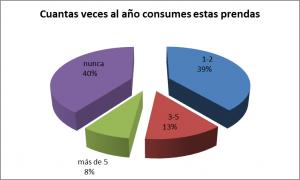 Investigación de Mercado Gráfico 9