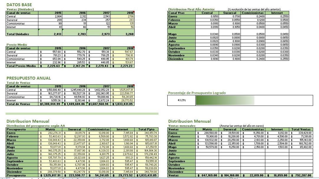 presupuesto de ventas ejemplos y formatos descarga gratis