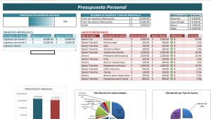 Formato Presupuesto Personal