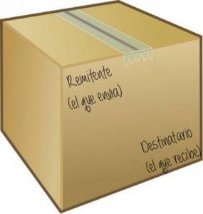Remitente y destinatario en un paquete